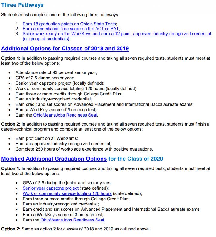 Grad Requirements